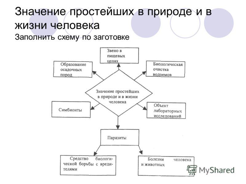 схему по заготовке