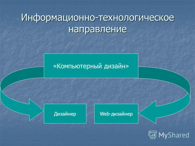 Информационно-технологическое направление «Компьютерный дизайн» Web-дизайнерДизайнер