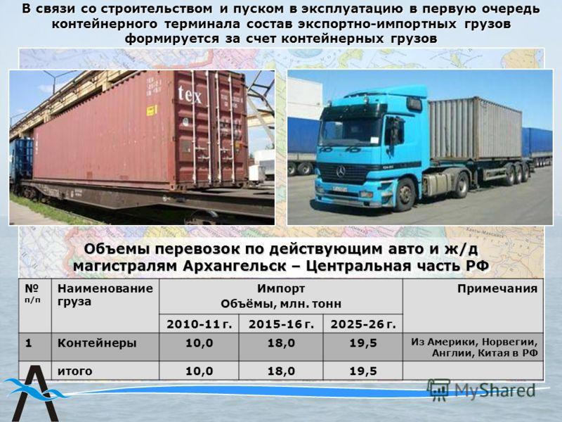 В связи со строительством и пуском в эксплуатацию в первую очередь контейнерного терминала состав экспортно-импортных грузов формируется за счет контейнерных грузов п/п Наименование груза Импорт Объёмы, млн. тонн Примечания 2010-11 г.2015-16 г.2025-2