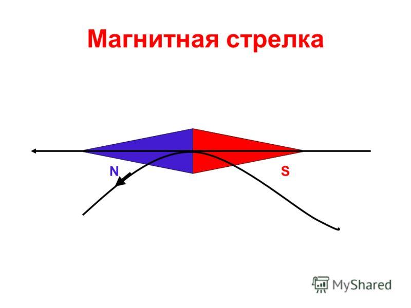 Магнитная стрелка NS
