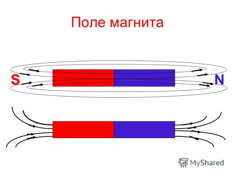 Поле магнита SN