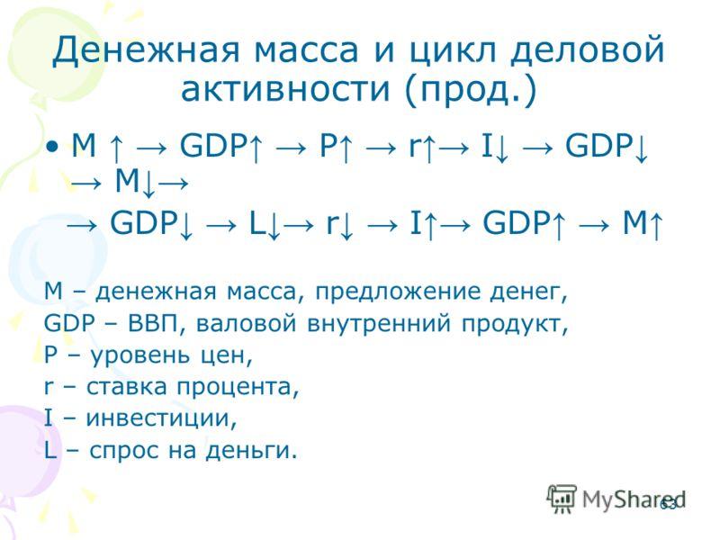 63 Денежная масса и цикл деловой активности (прод.) М GDP P r I GDP M GDP L r I GDP M М – денежная масса, предложение денег, GDP – ВВП, валовой внутренний продукт, Р – уровень цен, r – ставка процента, I – инвестиции, L – спрос на деньги.