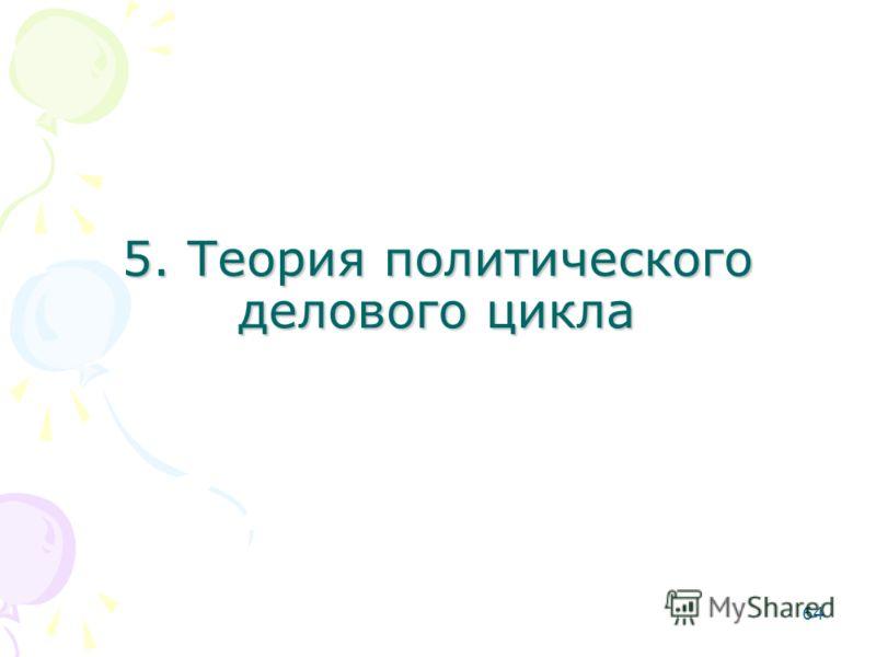 64 5. Теория политического делового цикла