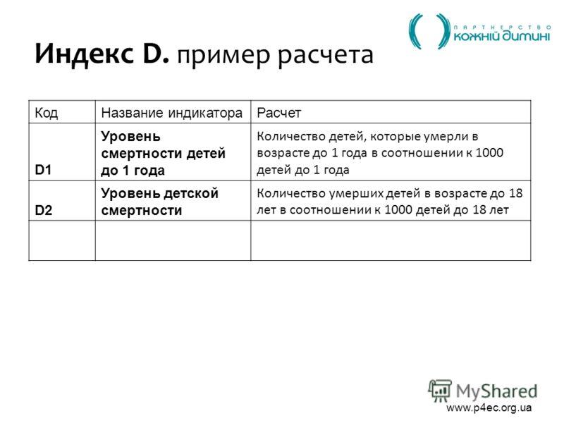 www.p4ec.org.ua Индекс D. пример расчета КодНазвание индикатораРасчет D1 Уровень смертности детей до 1 года Количество детей, которые умерли в возрасте до 1 года в соотношении к 1000 детей до 1 года D2 Уровень детской смертности Количество умерших де