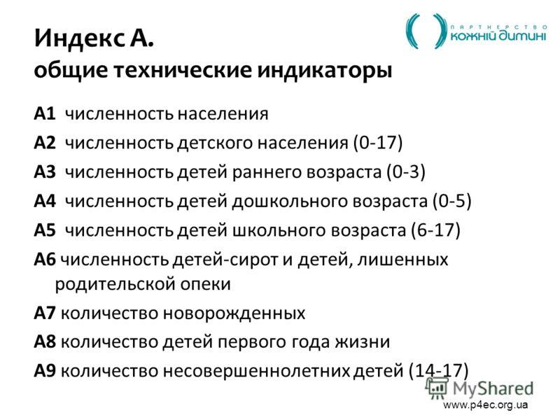 www.p4ec.org.ua Индекс A. общие технические индикаторы A1 численность населения A2 численность детского населения (0-17) A3 численность детей раннего возраста (0-3) A4 численность детей дошкольного возраста (0-5) A5 численность детей школьного возрас