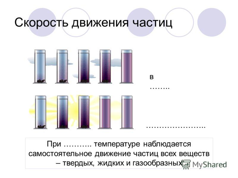 3 Скорость движения частиц в …….. ………………….. При ……….. температуре наблюдается самостоятельное движение частиц всех веществ – твердых, жидких и газообразных