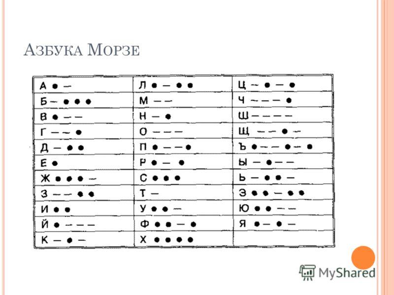 А ЗБУКА М ОРЗЕ