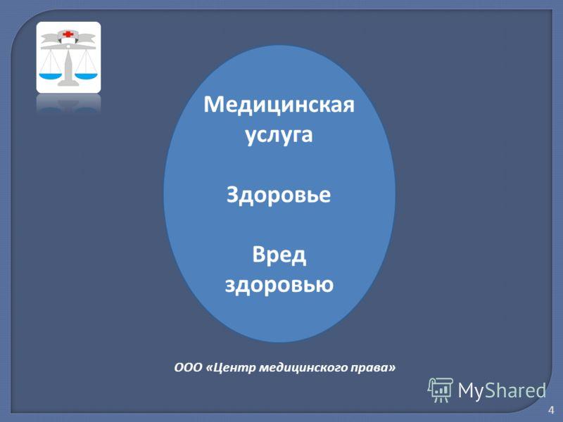 ООО «Центр медицинского права» Медицинская услуга Здоровье Вред здоровью 4