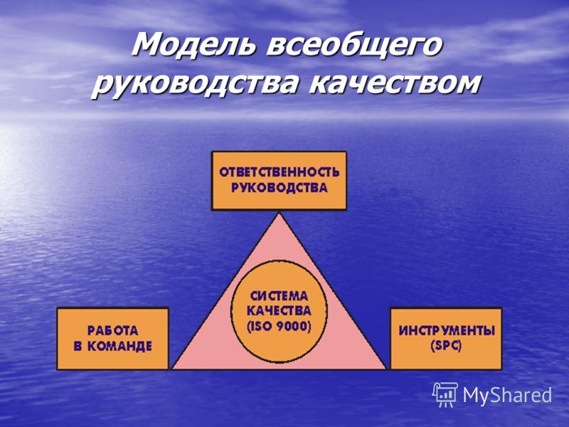 Модель всеобщего руководства качеством