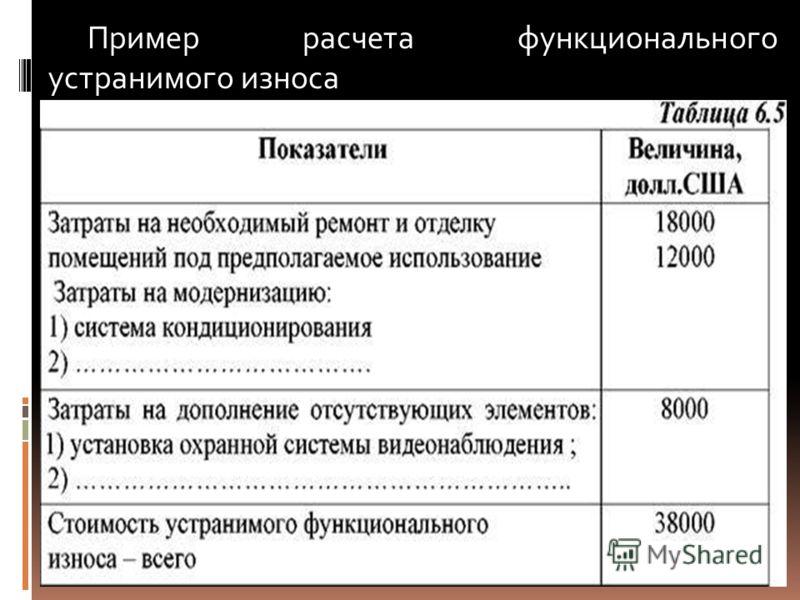 Пример расчета функционального устранимого износа