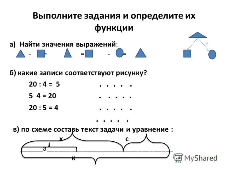 Выполните задания и определите их функции а) Найти значения выражений: - = + = - = б) какие записи соответствуют рисунку? 20 : 4 = 5..... 5 4 = 20..... 20 : 5 = 4.......... в) по схеме составь текст задачи и уравнение : х с ______а___________________