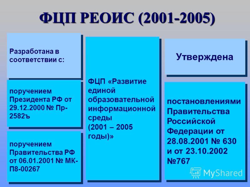 Федеральное агентство по образованию ИНФОРМАТИЗАЦИЯ ОБРАЗОВАНИЯ Москва-2005