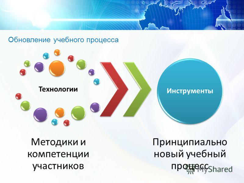 Обновление учебного процесса Технологии Методики и компетенции участников Инструменты Принципиально новый учебный процесс