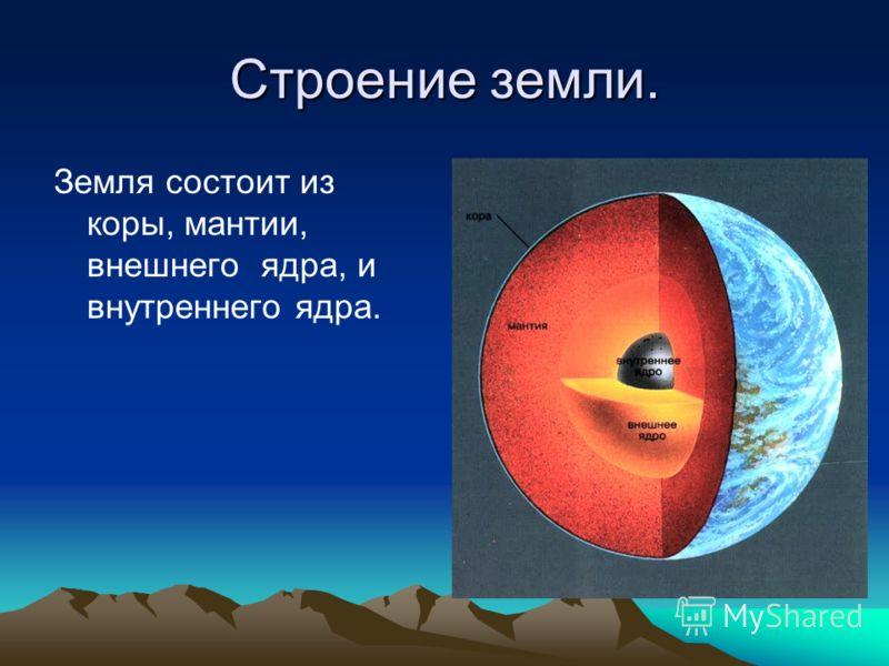 Строение земли. Земля состоит из коры, мантии, внешнего ядра, и внутреннего ядра.
