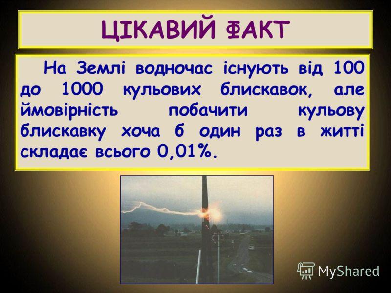 ЦІКАВИЙ ФАКТ На Землі водночас існують від 100 до 1000 кульових блискавок, але ймовірність побачити кульову блискавку хоча б один раз в житті складає всього 0,01%.
