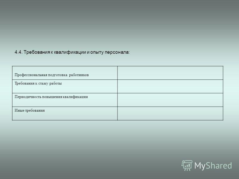 4.4. Требования к квалификации и опыту персонала: Профессиональная подготовка работников Требования к стажу работы Периодичность повышения квалификации Иные требования