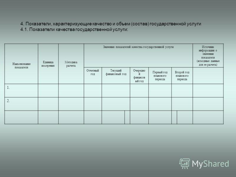 4. Показатели, характеризующие качество и объем (состав) государственной услуги 4.1. Показатели качества государственной услуги: Наименование показателя Единица измерения Методика расчета Значения показателей качества государственной услуги Источник