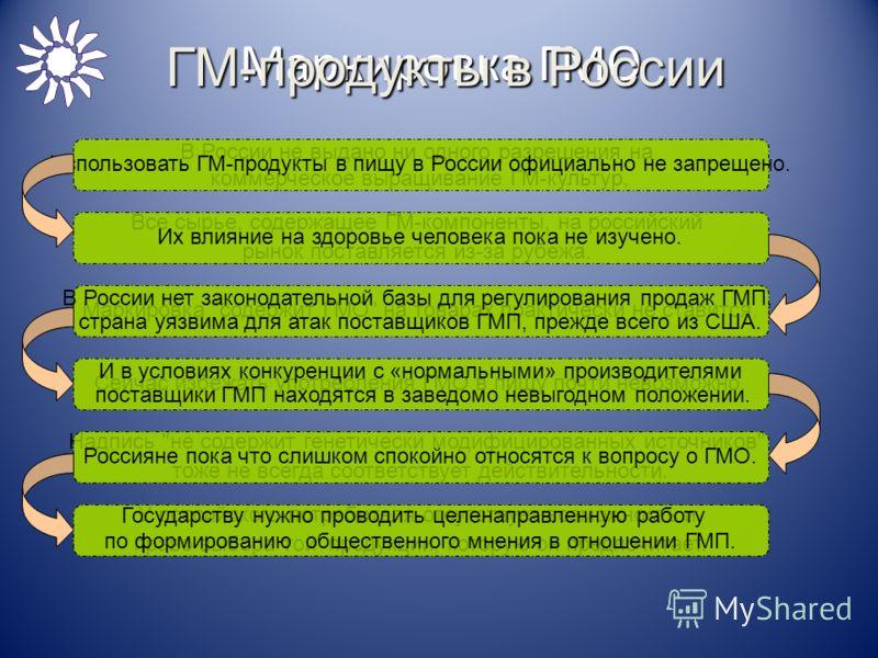 Маркировка ГМО Маркировка ГМО В России не выдано ни одного разрешения на коммерческое выращивание ГМ-культур, Все сырье, содержащее ГМ-компоненты, на российский рынок поставляется из-за рубежа. Надпись