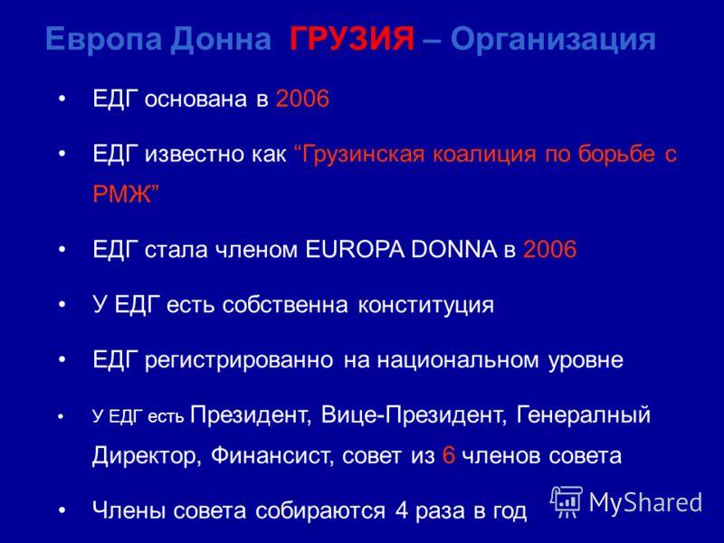 ЕДГ основана в 2006 ЕДГ известно как Грузинская коалиция по борьбе с РМЖ ЕДГ стала членом EUROPA DONNA в 2006 У ЕДГ есть собственна конституция ЕДГ регистрированно на национальном уровне У ЕДГ есть Президент, Вице-Президент, Генералный Директор, Фина