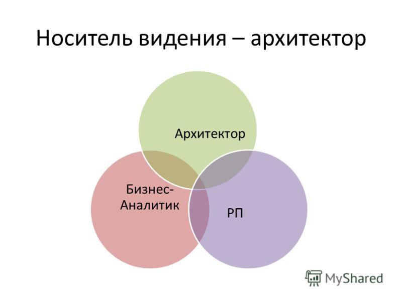 Носитель видения – архитектор Бизнес- Аналитик АрхитекторРП