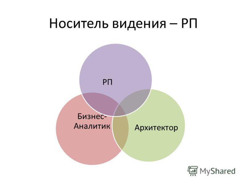 Носитель видения – РП Бизнес- Аналитик АрхитекторРП