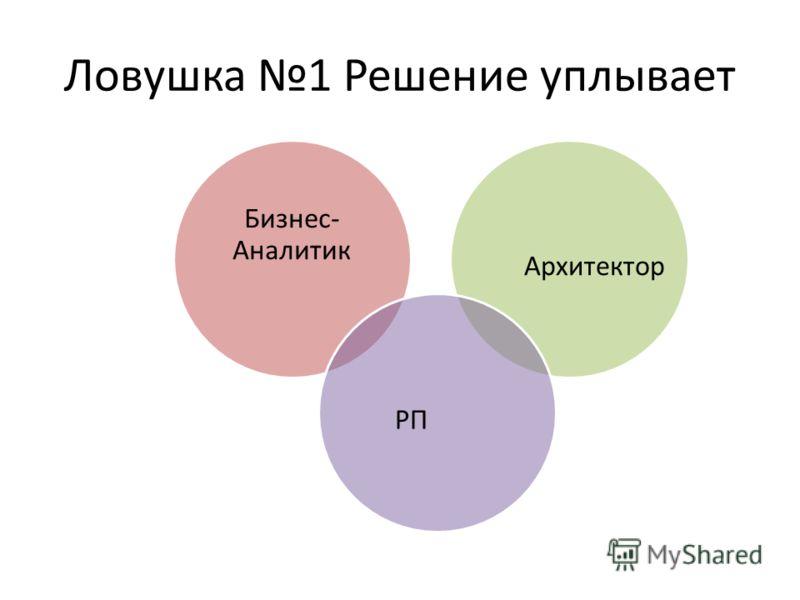 Ловушка 1 Решение уплывает Бизнес- Аналитик АрхитекторРП