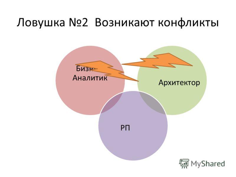 Ловушка 2 Возникают конфликты Бизнес- Аналитик АрхитекторРП