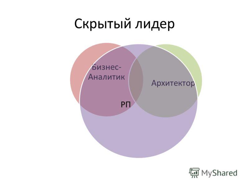 Скрытый лидер Бизнес- Аналитик Архитектор РП