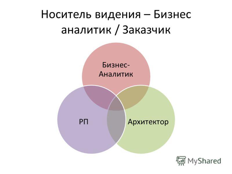 Носитель видения – Бизнес аналитик / Заказчик Бизнес- Аналитик АрхитекторРП