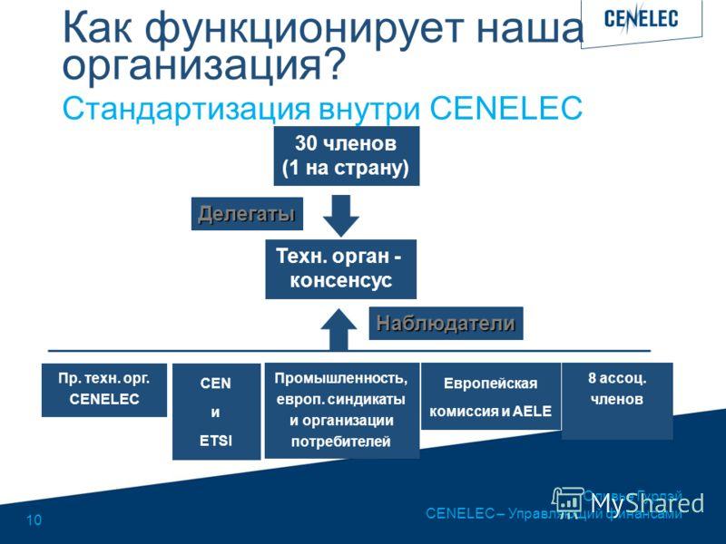 Оливье Гурлэй CENELEC – Управляющий финансами 10 Как функционирует наша организация? Стандартизация внутри CENELEC Техн. орган - консенсус 30 членов (1 на страну) Делегаты Наблюдатели Пр. техн. орг. CENELEC CEN и ETSI Промышленность, европ. синдикаты