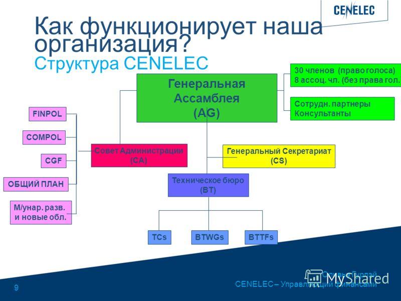 Оливье Гурлэй CENELEC – Управляющий финансами 9 Как функционирует наша организация? Структура CENELEC FINPOL Генеральная Ассамблея (AG) Совет Администрации (CA) Генеральный Секретариат (CS) Техническое бюро (BT) TCsBTWGsBTTFs COMPOL CGF Сотрудн. парт