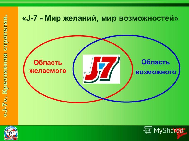 «J-7». Креативная стратегия. «J-7 - Мир желаний, мир возможностей» Область желаемого Область возможного