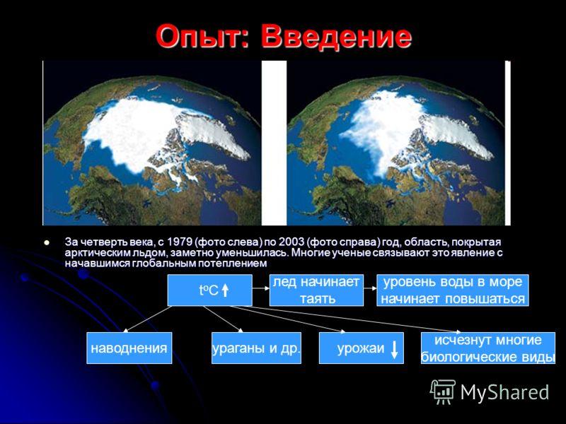Опыт: Введение За четверть века, с 1979 (фото слева) по 2003 (фото справа) год, область, покрытая арктическим льдом, заметно уменьшилась. Многие ученые связывают это явление с начавшимся глобальным потеплением За четверть века, с 1979 (фото слева) по