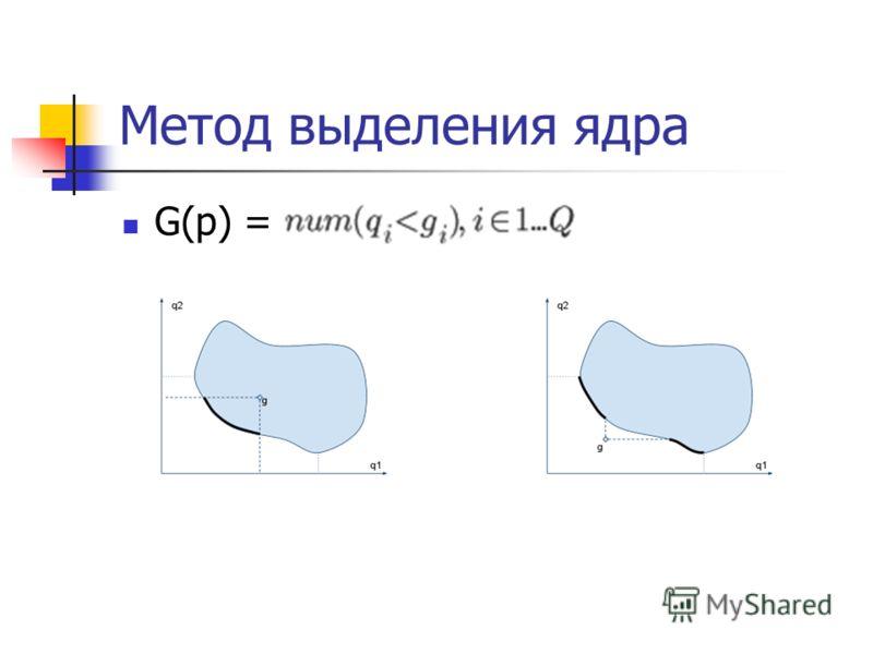 Метод выделения ядра G(p) =
