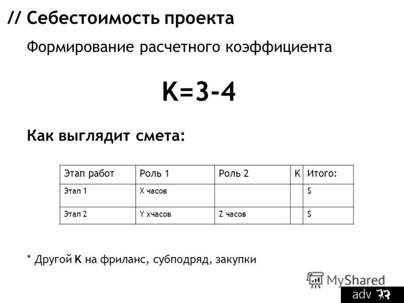 // Себестоимость проекта Формирование расчетного коэффициента K=3-4 Как выглядит смета: * Другой K на фриланс, субподряд, закупки Этап работРоль 1Роль 2KИтого: Этап 1X часов$ Этап 2Y xчасовZ часов$