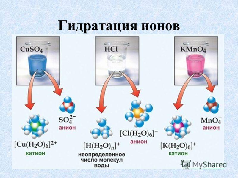 Гидратация ионов