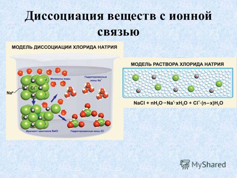 Диссоциация веществ с ионной связью
