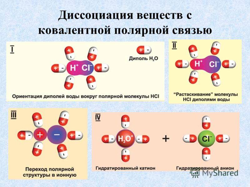 Диссоциация веществ с ковалентной полярной связью