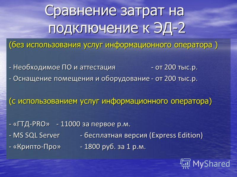 Требования к ИС ЭПС (c использованием услуг информационного оператора») - Программа для ЭД («ГТД-PRO») - MS SQL Server - Система ЭЦП «Крипто-Про»