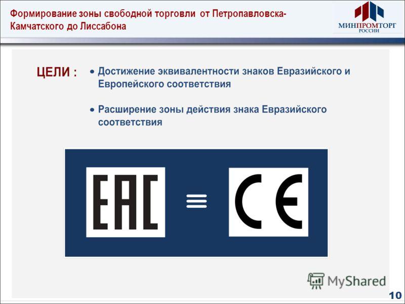 Формирование зоны свободной торговли от Петропавловска- Камчатского до Лиссабона 10