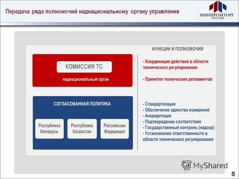 Передача ряда полномочий наднациональному органу управления 5