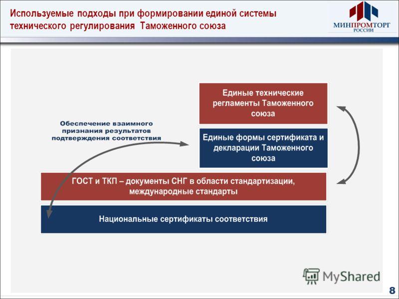 Используемые подходы при формировании единой системы технического регулирования Таможенного союза 8
