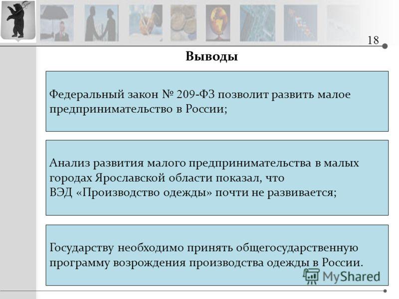Выводы 18 Анализ развития малого предпринимательства в малых городах Ярославской области показал, что ВЭД «Производство одежды» почти не развивается; Государству необходимо принять общегосударственную программу возрождения производства одежды в Росси