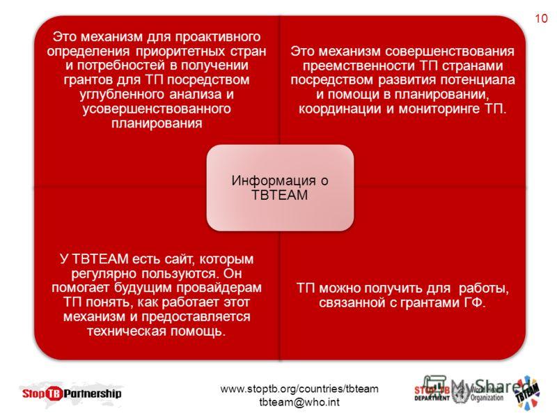 www.stoptb.org/countries/tbteam tbteam@who.int 10 Это механизм для проактивного определения приоритетных стран и потребностей в получении грантов для ТП посредством углубленного анализа и усовершенствованного планирования Это механизм совершенствован