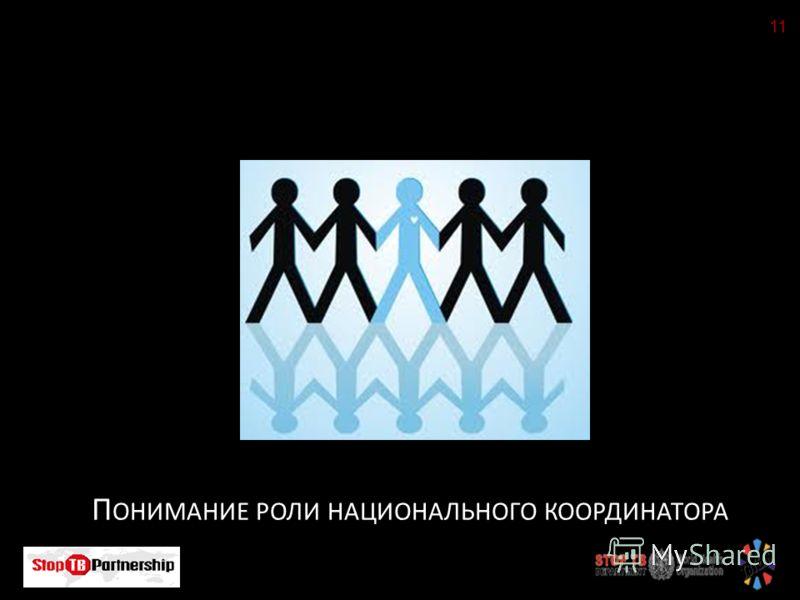 www.stoptb.org/countries/tbteam tbteam@who.int 11 П ОНИМАНИЕ РОЛИ НАЦИОНАЛЬНОГО КООРДИНАТОРА