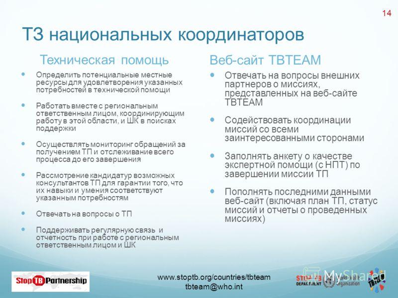 www.stoptb.org/countries/tbteam tbteam@who.int 14 ТЗ национальных координаторов Техническая помощь Определить потенциальные местные ресурсы для удовлетворения указанных потребностей в технической помощи Работать вместе с региональным ответственным ли