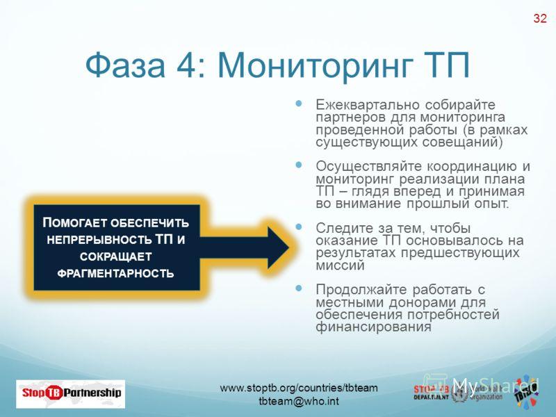 www.stoptb.org/countries/tbteam tbteam@who.int 32 Фаза 4: Мониторинг ТП Ежеквартально собирайте партнеров для мониторинга проведенной работы (в рамках существующих совещаний) Осуществляйте координацию и мониторинг реализации плана ТП – глядя вперед и