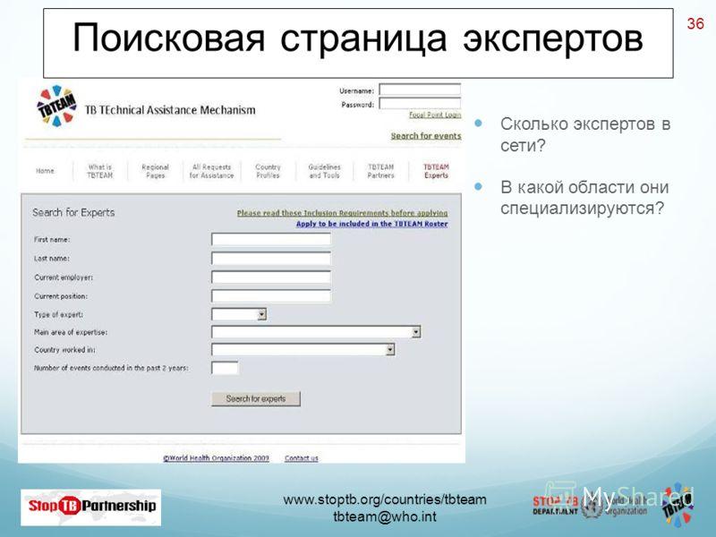 www.stoptb.org/countries/tbteam tbteam@who.int 36 Поисковая страница экспертов Сколько экспертов в сети? В какой области они специализируются?