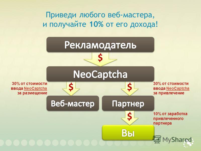 Приведи любого веб-мастера, и получайте 10% от его дохода! 30% от стоимости ввода NeoCaptcha за привлечениеNeoCaptcha 30% от стоимости ввода NeoCaptcha за размещениеNeoCaptcha $ $ $ $ $ $ $ $ 10% от заработка привлеченного партнера