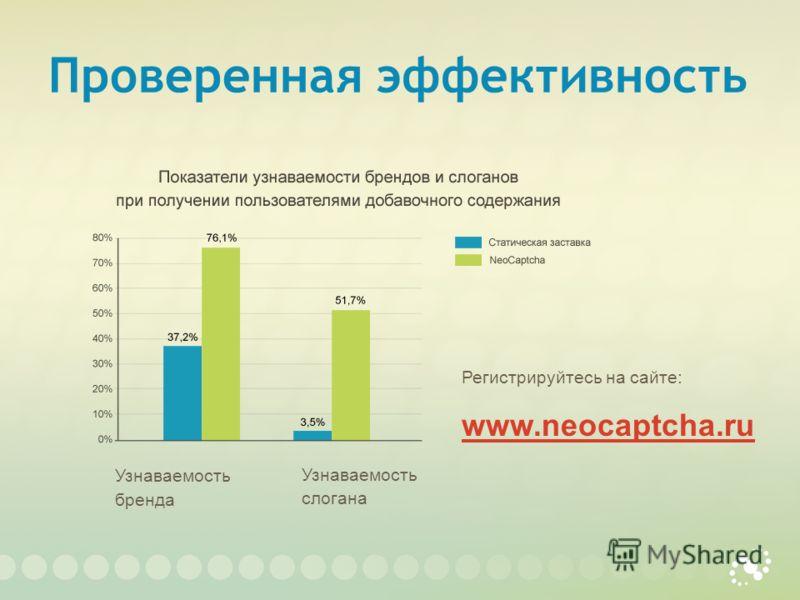 Проверенная эффективность Узнаваемость бренда Узнаваемость слогана Регистрируйтесь на сайте: www.neocaptcha.ru